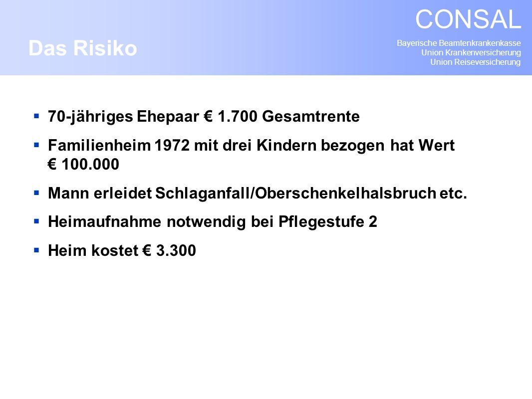 Bayerische Beamtenkrankenkasse Union Krankenversicherung Union Reiseversicherung CONSAL 70-jähriges Ehepaar 1.700 Gesamtrente Familienheim 1972 mit dr