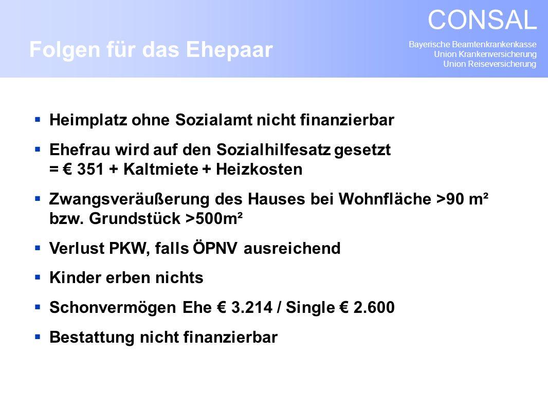 Bayerische Beamtenkrankenkasse Union Krankenversicherung Union Reiseversicherung CONSAL Heimplatz ohne Sozialamt nicht finanzierbar Ehefrau wird auf d