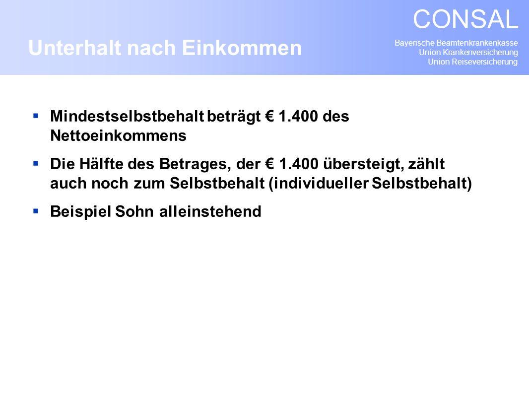 Bayerische Beamtenkrankenkasse Union Krankenversicherung Union Reiseversicherung CONSAL Mindestselbstbehalt beträgt 1.400 des Nettoeinkommens Die Hälf