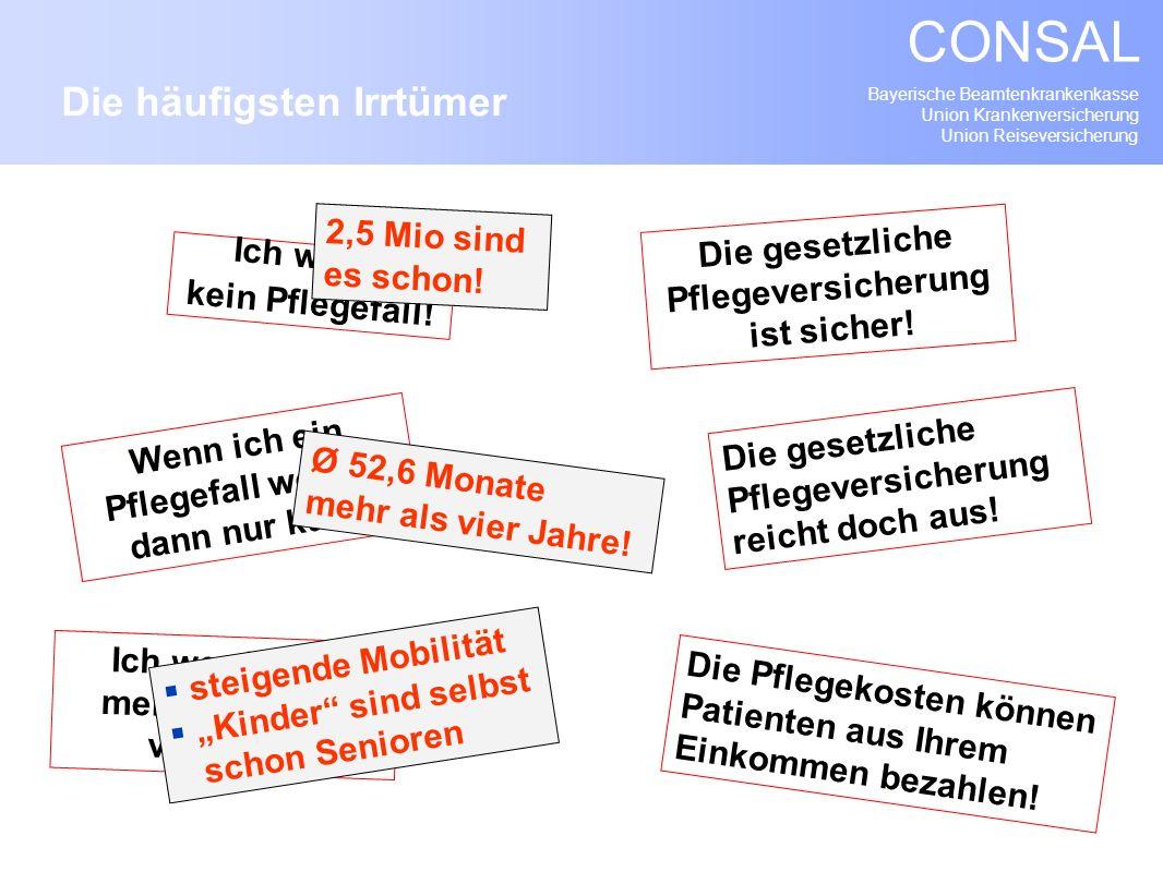 Bayerische Beamtenkrankenkasse Union Krankenversicherung Union Reiseversicherung CONSAL Ich werde kein Pflegefall! Wenn ich ein Pflegefall werde; dann