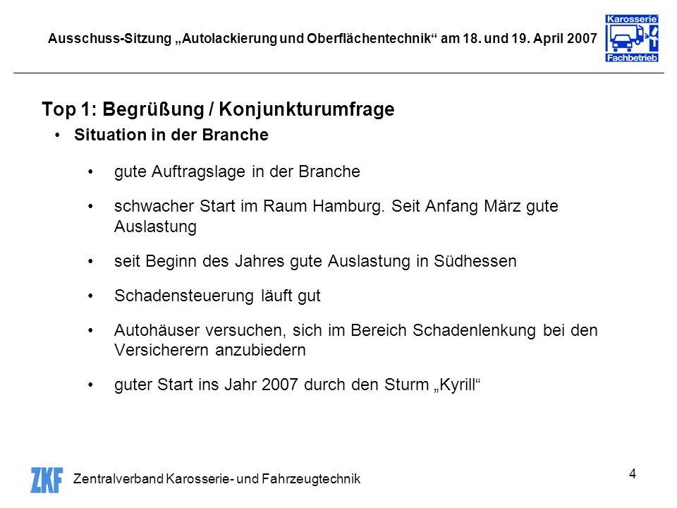 Zentralverband Karosserie- und Fahrzeugtechnik 4 Ausschuss-Sitzung Autolackierung und Oberflächentechnik am 18. und 19. April 2007 Top 1: Begrüßung /