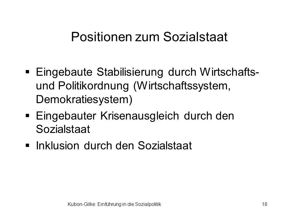 Positionen zum Sozialstaat Eingebaute Stabilisierung durch Wirtschafts- und Politikordnung (Wirtschaftssystem, Demokratiesystem) Eingebauter Krisenaus
