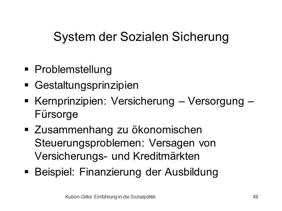 Kubon-Gilke: Einführung in die Sozialpolitik49 System der Sozialen Sicherung Problemstellung Gestaltungsprinzipien Kernprinzipien: Versicherung – Vers