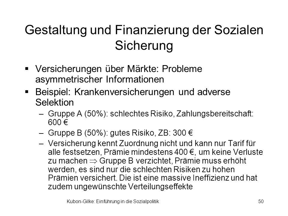 Kubon-Gilke: Einführung in die Sozialpolitik50 Gestaltung und Finanzierung der Sozialen Sicherung Versicherungen über Märkte: Probleme asymmetrischer
