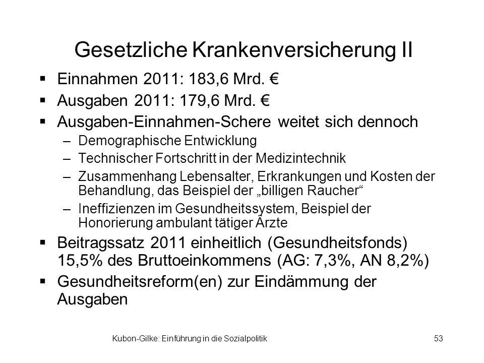 Kubon-Gilke: Einführung in die Sozialpolitik53 Gesetzliche Krankenversicherung II Einnahmen 2011: 183,6 Mrd. Ausgaben 2011: 179,6 Mrd. Ausgaben-Einnah