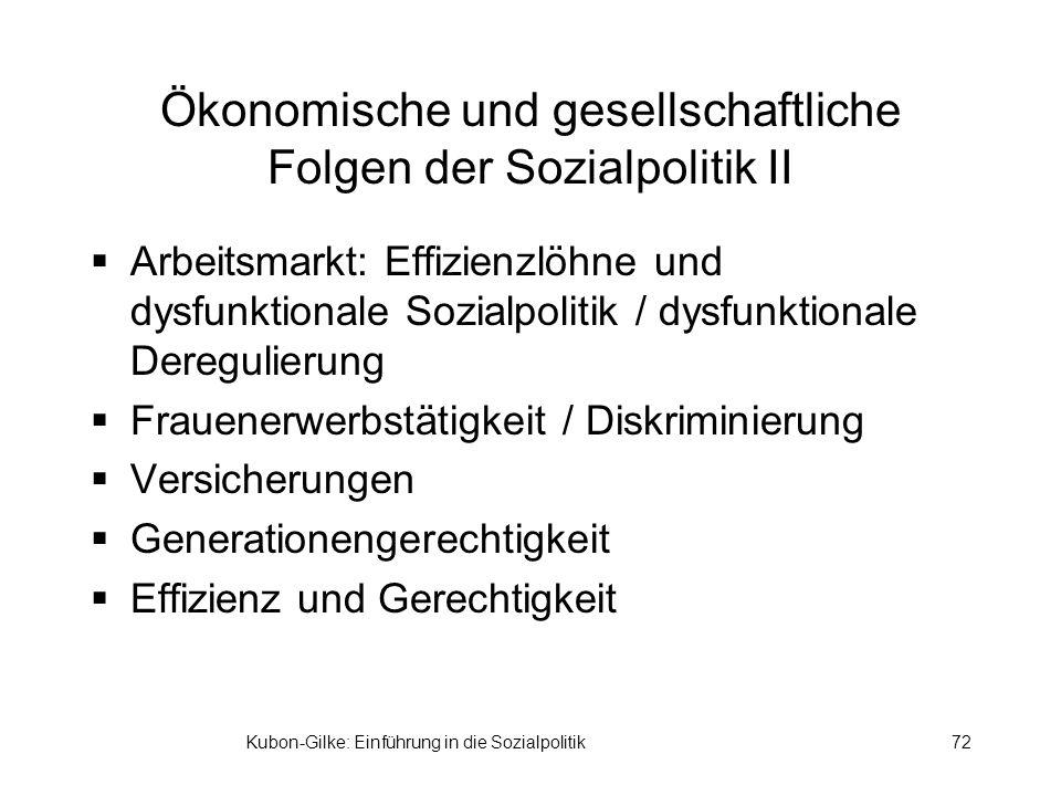 Kubon-Gilke: Einführung in die Sozialpolitik72 Ökonomische und gesellschaftliche Folgen der Sozialpolitik II Arbeitsmarkt: Effizienzlöhne und dysfunktionale Sozialpolitik / dysfunktionale Deregulierung Frauenerwerbstätigkeit / Diskriminierung Versicherungen Generationengerechtigkeit Effizienz und Gerechtigkeit