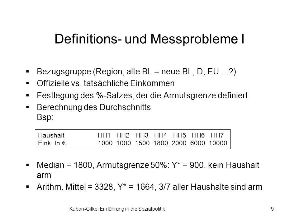 Kubon-Gilke: Einführung in die Sozialpolitik9 Definitions- und Messprobleme I Bezugsgruppe (Region, alte BL – neue BL, D, EU...?) Offizielle vs.