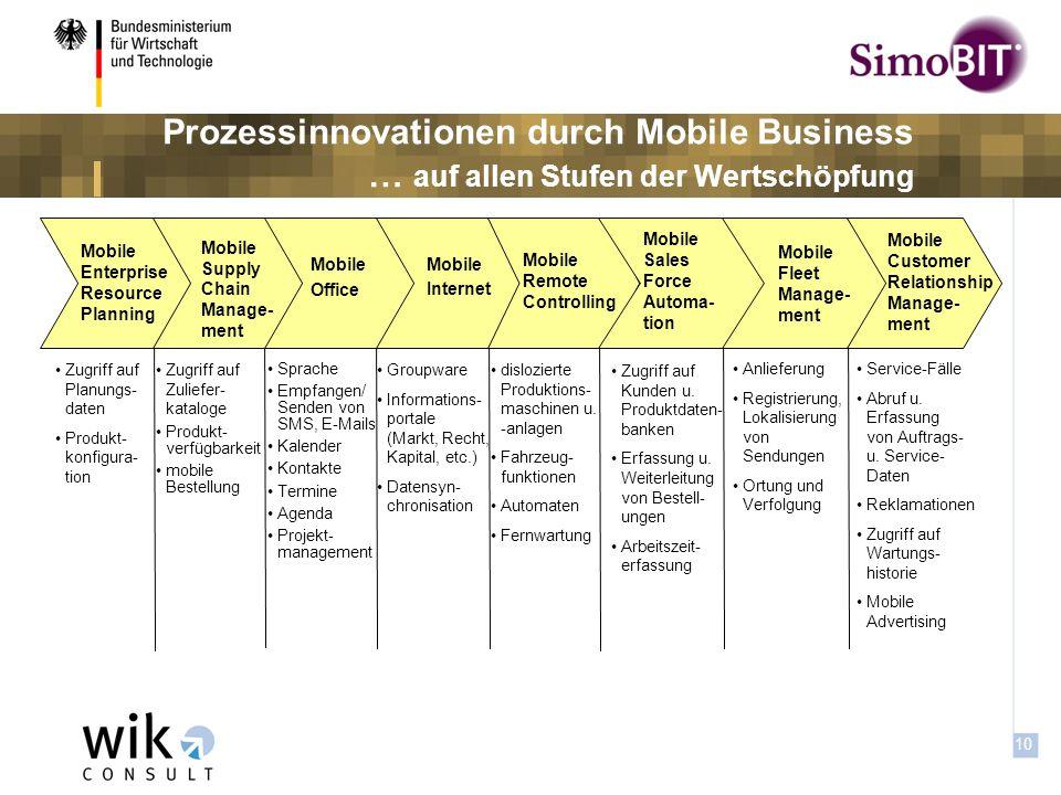 9 Mehrwerte durch Mobile Business II Mobile Added Values Innovationsorientierte Mehrwerte: Schaffung neuer Dienst- leistungen und Geschäftsmodelle Strategische Mehrwerte: operative und taktische Verbesserung z.