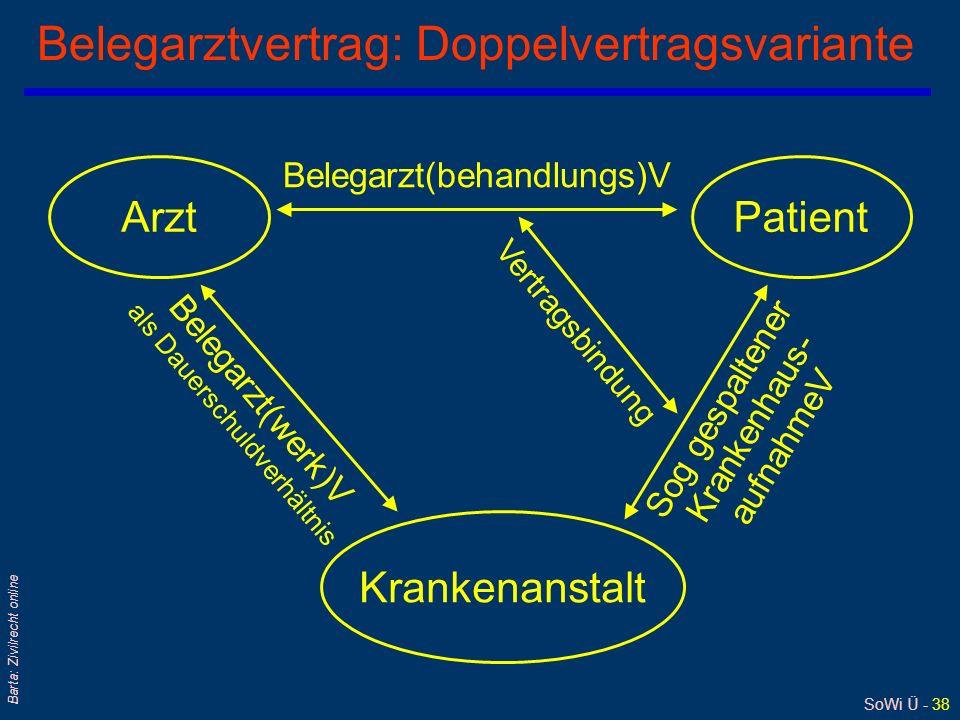 SoWi Ü - 37 Barta: Zivilrecht online Recht und Medizin qEine schwierige Beziehung... ! qWichtige Berührungspunkte: l Der Behandlungsvertrag l Die ärzt