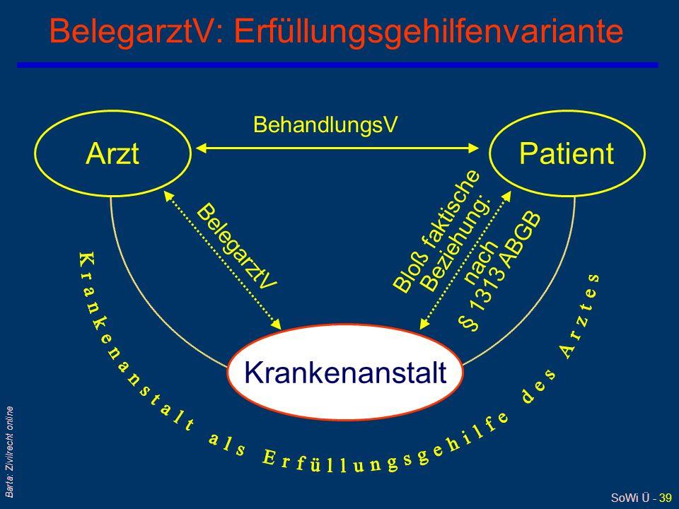 SoWi Ü - 38 Barta: Zivilrecht online Belegarztvertrag: Doppelvertragsvariante Krankenanstalt ArztPatient Belegarzt(behandlungs)V Belegarzt(werk)V als