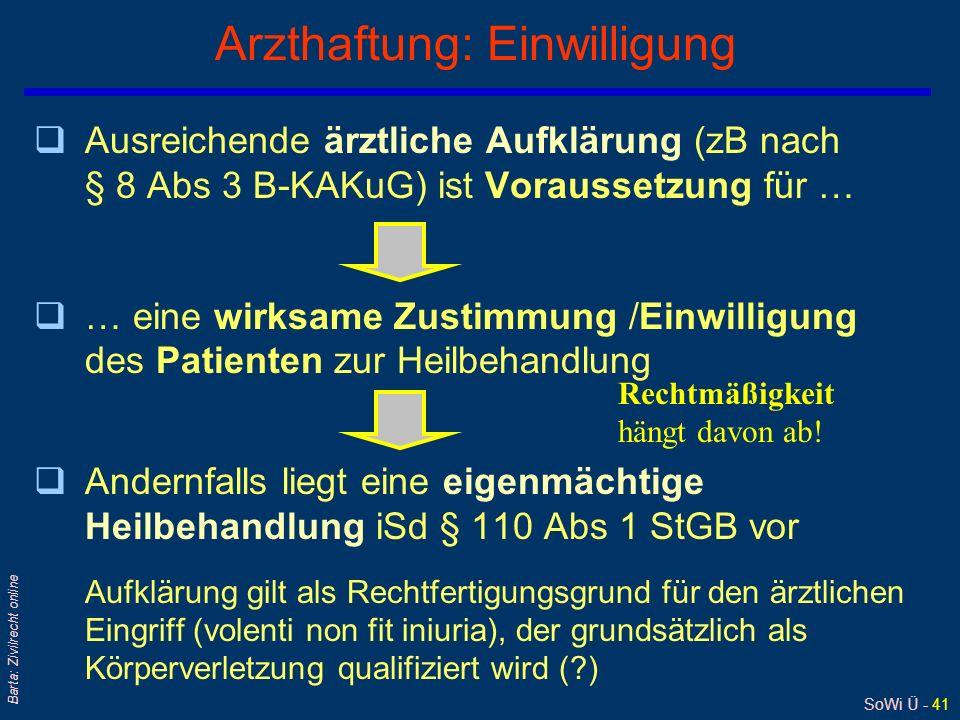 SoWi Ü - 40 Barta: Zivilrecht online BelegarztV: NL-Zentralhaftung Krankenanstalt ArztPatient BehandlungsV BelegarztV Krankenhaus- aufnahmeV oder Soli