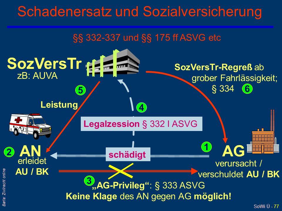 SoWi Ü - 76 Barta: Zivilrecht online Die österreichische Sozialversicherung Hauptverband der Sozialversicherungsträger Pensionsvers.Krankenvers.Unfall