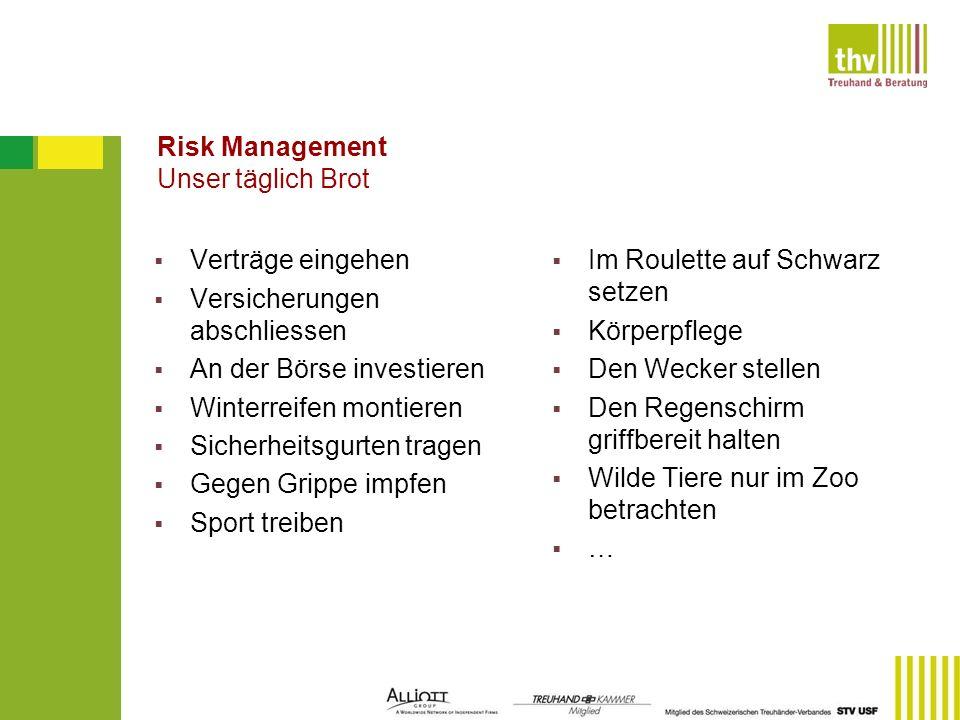 Risk Management Unser täglich Brot Verträge eingehen Versicherungen abschliessen An der Börse investieren Winterreifen montieren Sicherheitsgurten tra