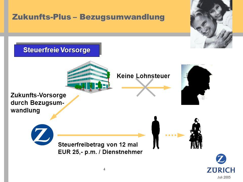 Zukunfts-Plus – Bezugsumwandlung Juli 2005 4 Zukunfts-Vorsorge durch Bezugsum- wandlung Steuerfreibetrag von 12 mal EUR 25,- p.m.