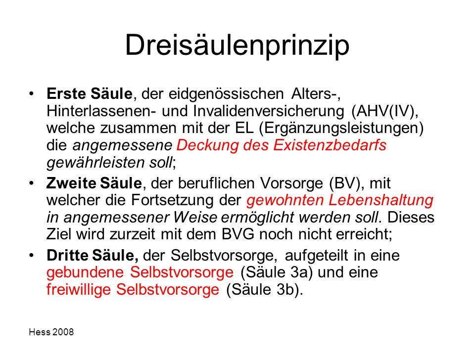 Hess 2008 Dreisäulenprinzip Erste Säule, der eidgenössischen Alters-, Hinterlassenen- und Invalidenversicherung (AHV(IV), welche zusammen mit der EL (