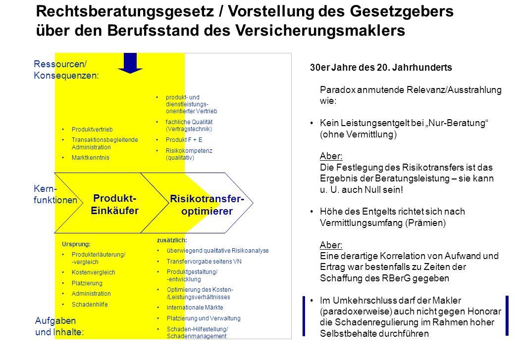 Rechtsberatungsgesetz / Vorstellung des Gesetzgebers über den Berufsstand des Versicherungsmaklers Ressourcen/ Konsequenzen: Produktvertrieb Transakti
