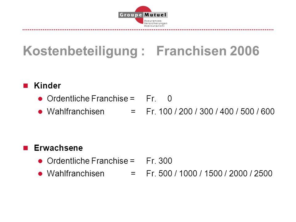 Kostenbeteiligung : Franchisen 2006 Kinder Ordentliche Franchise = Fr. 0 Wahlfranchisen =Fr. 100 / 200 / 300 / 400 / 500 / 600 Erwachsene Ordentliche