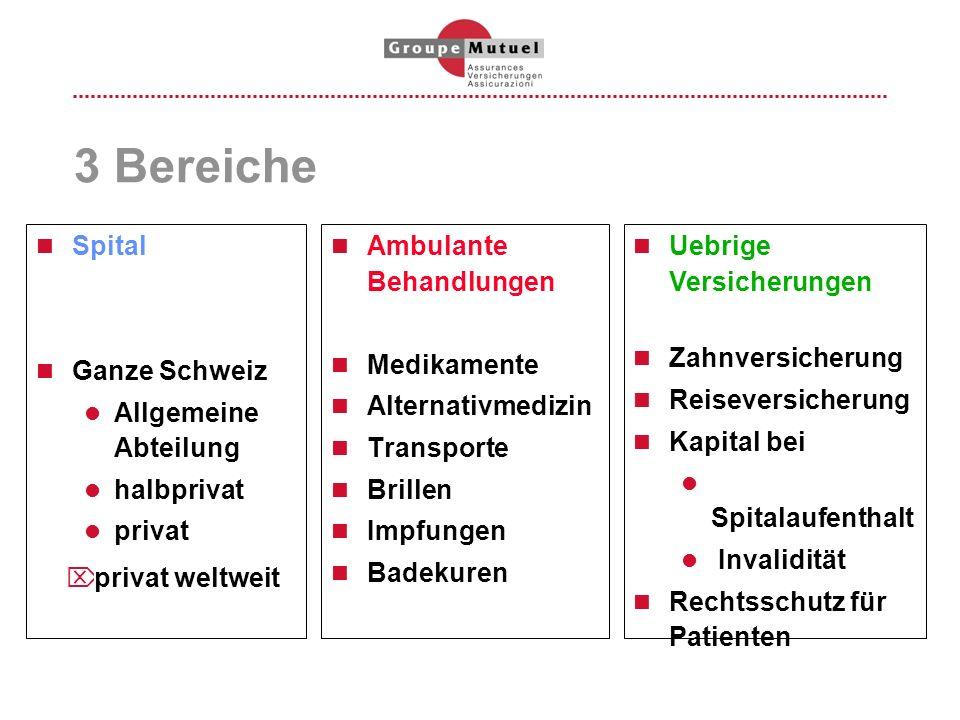 3 Bereiche Spital Ganze Schweiz Allgemeine Abteilung halbprivat privat Ambulante Behandlungen Medikamente Alternativmedizin Transporte Brillen Impfung