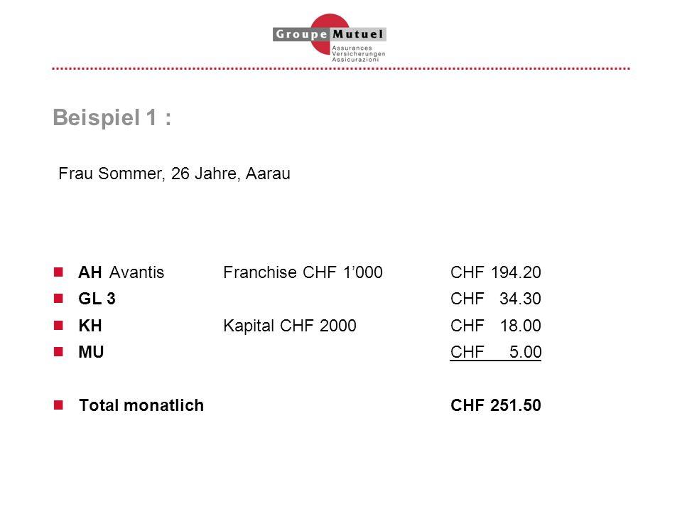 Beispiel 1 : AHAvantisFranchise CHF 1000CHF 194.20 GL 3CHF 34.30 KHKapital CHF 2000CHF 18.00 MUCHF 5.00 Total monatlichCHF 251.50 Frau Sommer, 26 Jahr