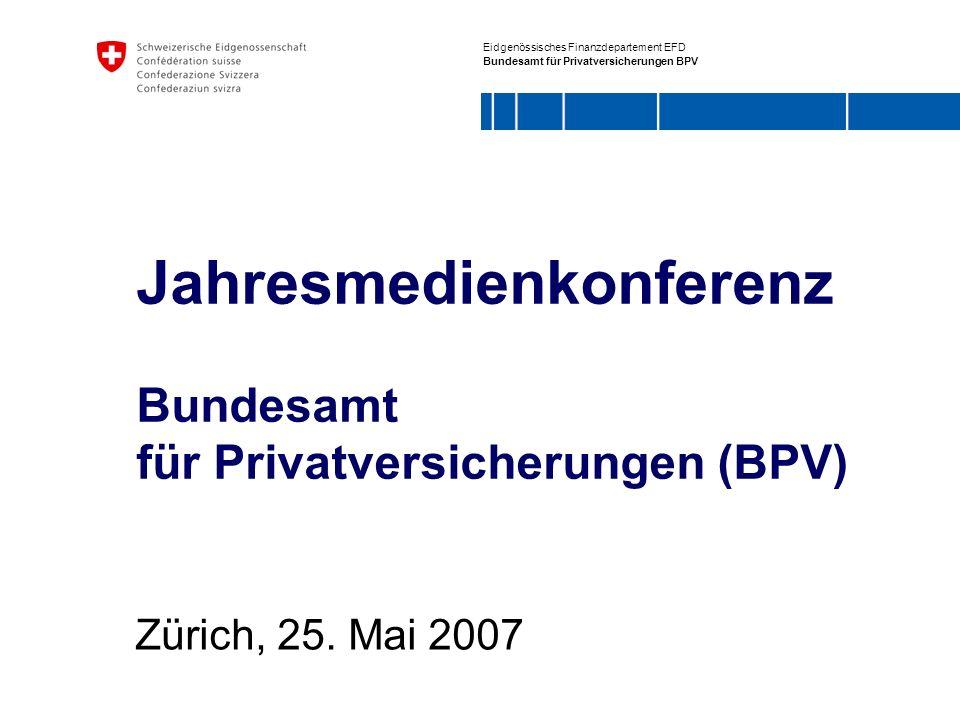 32 Eidgenössisches Finanzdepartement EFD Bundesamt für Privatversicherungen BPV Medienkonferenz BPV, 25.05.2007 Berechnung der Ausschüttungsquote Ertragsbasierte Berechnung Ertrag im Spar-, Risiko- und Kostenprozess (Bezugsgrösse) 10% Anteil VU 1 Positiver Gesamtsaldo Verwendung: Verstärkung von Rückstellungen Speisung des Überschussfonds 90% 1VU = Versicherungs- unternehmen 2Betriebskosten 3Leistungen bei Todesfall und Invalidität 4Sp = Sparprozess; Leistungen Altersrente und technische Verzinsung Altersguthaben Bezugsgrösse Ausschüttungsquote Verwendung: Aufbau gesetzlich vorgeschrie- benes Solvenzkapital Verzinsung des bereitgestellten Risikokapitals Aufwand Kostenprozess 2 Aufwand Risiko- prozess 3 Aufwand Sp 4, davon Garantierter Mindestzinssatz
