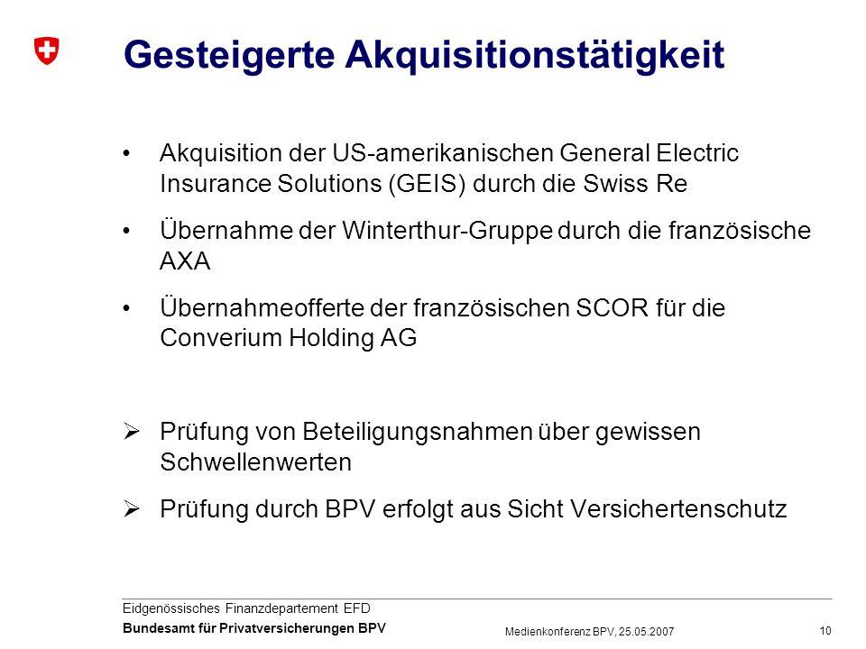 10 Eidgenössisches Finanzdepartement EFD Bundesamt für Privatversicherungen BPV Medienkonferenz BPV, 25.05.2007 Gesteigerte Akquisitionstätigkeit Akqu