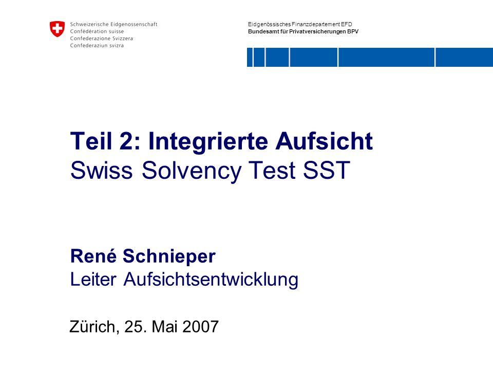Eidgenössisches Finanzdepartement EFD Bundesamt für Privatversicherungen BPV Teil 2: Integrierte Aufsicht Swiss Solvency Test SST René Schnieper Leite