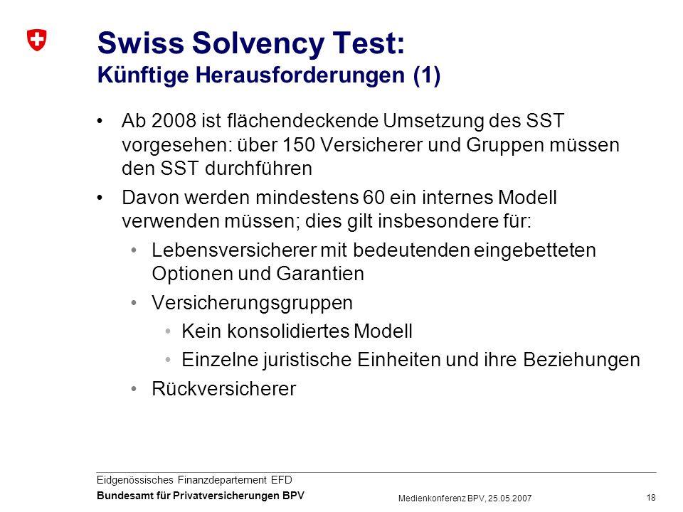 18 Eidgenössisches Finanzdepartement EFD Bundesamt für Privatversicherungen BPV Medienkonferenz BPV, 25.05.2007 Swiss Solvency Test: Künftige Herausfo