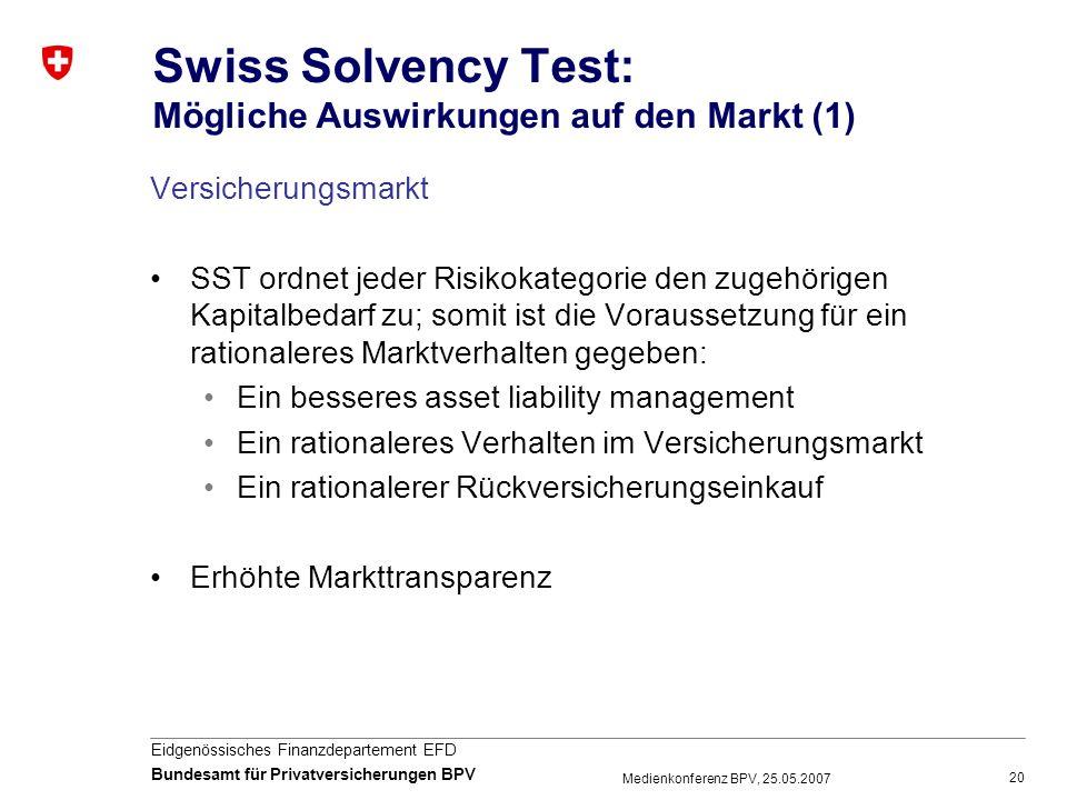 20 Eidgenössisches Finanzdepartement EFD Bundesamt für Privatversicherungen BPV Medienkonferenz BPV, 25.05.2007 Swiss Solvency Test: Mögliche Auswirku