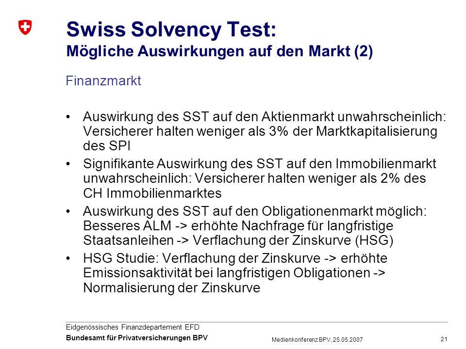 21 Eidgenössisches Finanzdepartement EFD Bundesamt für Privatversicherungen BPV Medienkonferenz BPV, 25.05.2007 Swiss Solvency Test: Mögliche Auswirku