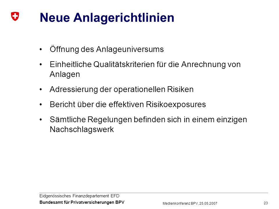 23 Eidgenössisches Finanzdepartement EFD Bundesamt für Privatversicherungen BPV Medienkonferenz BPV, 25.05.2007 Neue Anlagerichtlinien Öffnung des Anl