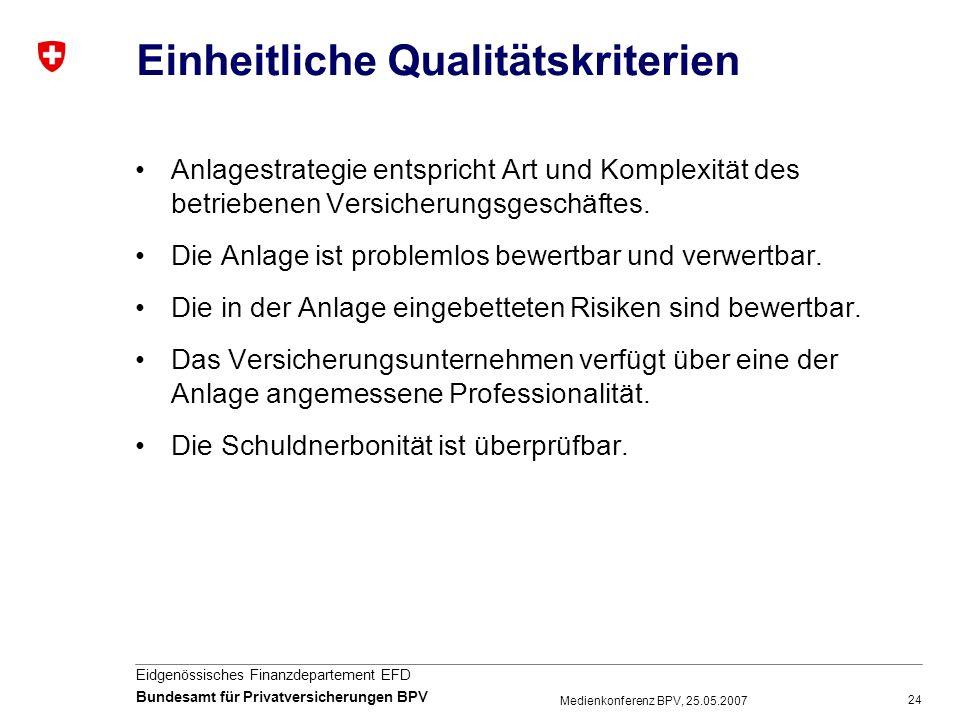 24 Eidgenössisches Finanzdepartement EFD Bundesamt für Privatversicherungen BPV Medienkonferenz BPV, 25.05.2007 Einheitliche Qualitätskriterien Anlage