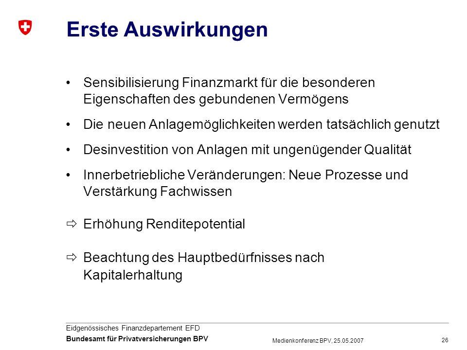 26 Eidgenössisches Finanzdepartement EFD Bundesamt für Privatversicherungen BPV Medienkonferenz BPV, 25.05.2007 Erste Auswirkungen Sensibilisierung Fi