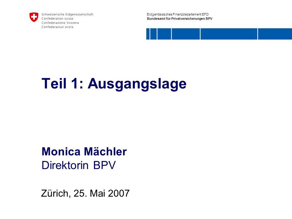 24 Eidgenössisches Finanzdepartement EFD Bundesamt für Privatversicherungen BPV Medienkonferenz BPV, 25.05.2007 Einheitliche Qualitätskriterien Anlagestrategie entspricht Art und Komplexität des betriebenen Versicherungsgeschäftes.