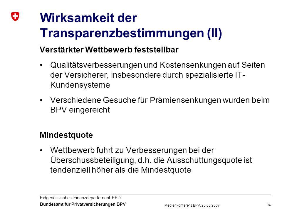 34 Eidgenössisches Finanzdepartement EFD Bundesamt für Privatversicherungen BPV Medienkonferenz BPV, 25.05.2007 Wirksamkeit der Transparenzbestimmunge