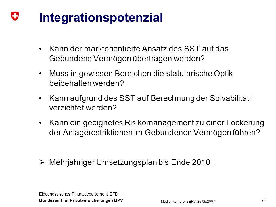 37 Eidgenössisches Finanzdepartement EFD Bundesamt für Privatversicherungen BPV Medienkonferenz BPV, 25.05.2007 Integrationspotenzial Kann der marktor