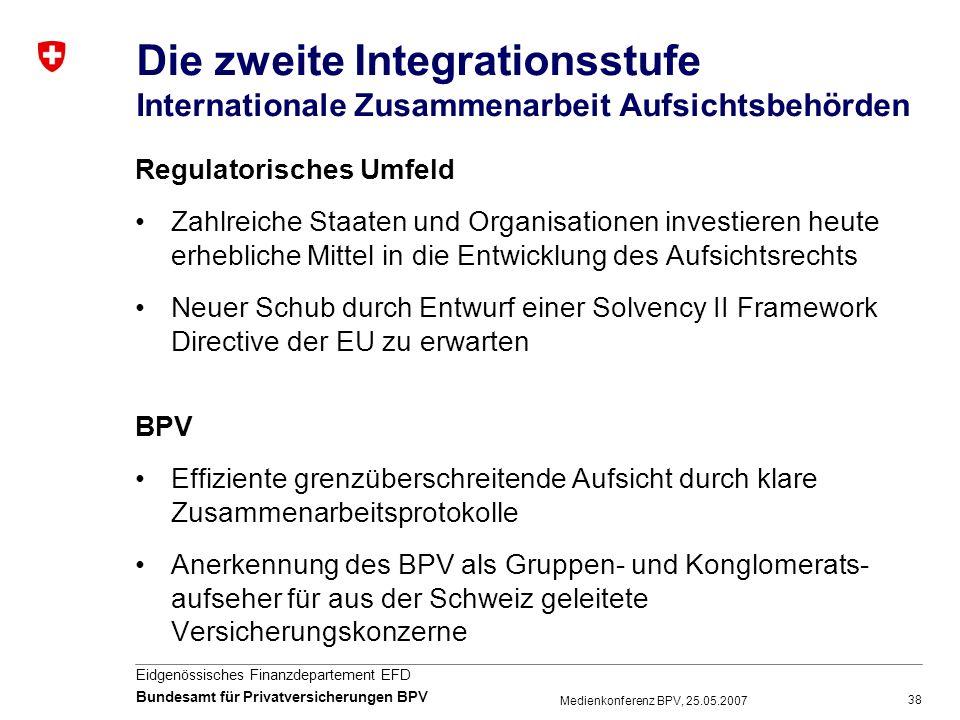 38 Eidgenössisches Finanzdepartement EFD Bundesamt für Privatversicherungen BPV Medienkonferenz BPV, 25.05.2007 Die zweite Integrationsstufe Internati