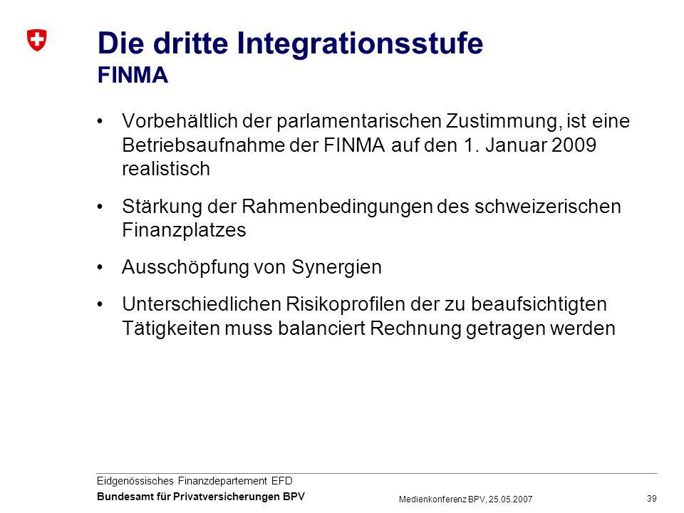 39 Eidgenössisches Finanzdepartement EFD Bundesamt für Privatversicherungen BPV Medienkonferenz BPV, 25.05.2007 Die dritte Integrationsstufe FINMA Vor