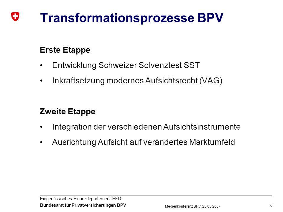 5 Eidgenössisches Finanzdepartement EFD Bundesamt für Privatversicherungen BPV Medienkonferenz BPV, 25.05.2007 Transformationsprozesse BPV Erste Etapp