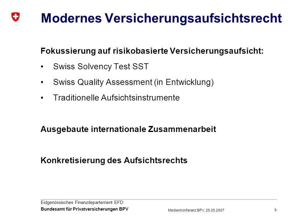 40 Eidgenössisches Finanzdepartement EFD Bundesamt für Privatversicherungen BPV Medienkonferenz BPV, 25.05.2007 Fazit und Ausblick In der Schweiz steht ein modernes Instrumentarium der Versicherungsaufsicht zur Verfügung Um der dynamischen Entwicklung im Versicherungsmarkt adäquat zu begegnen, gilt es nun, die Integration des Aufsichtsmodells gezielt voranzutreiben Umsichtige nationale und internationale Zusammenarbeit in der Aufsichtstätigkeit Bereitschaft der Versicherungsunternehmen, sich konsequent sowie mit dem nötigen Risikobewusstsein und der gebotenen Transparenz auf einen intensiver werdenden Wettbewerb einzustellen.