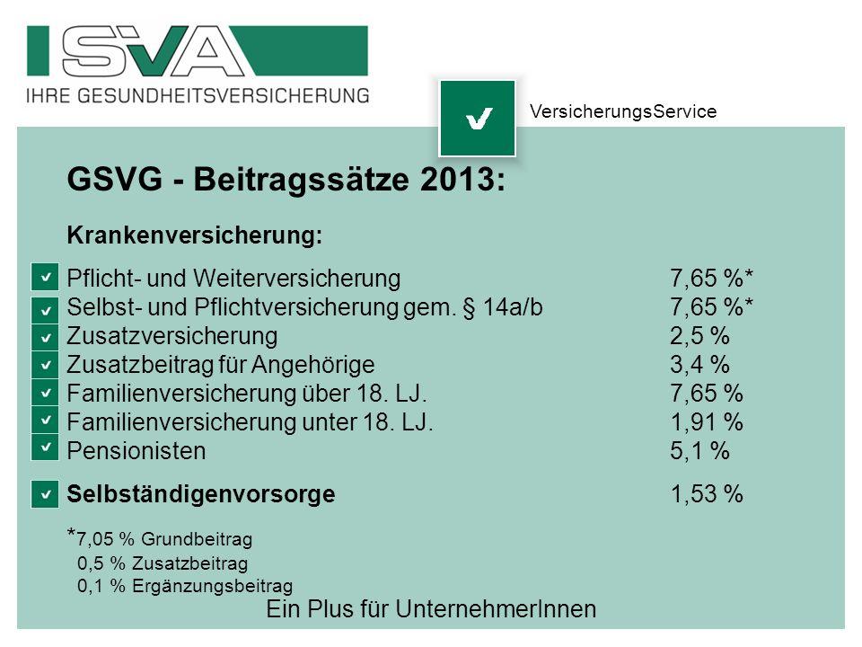 Ein Plus für UnternehmerInnen GSVG - Beitragssätze 2013: Krankenversicherung: Pflicht- und Weiterversicherung7,65 %* Selbst- und Pflichtversicherung g