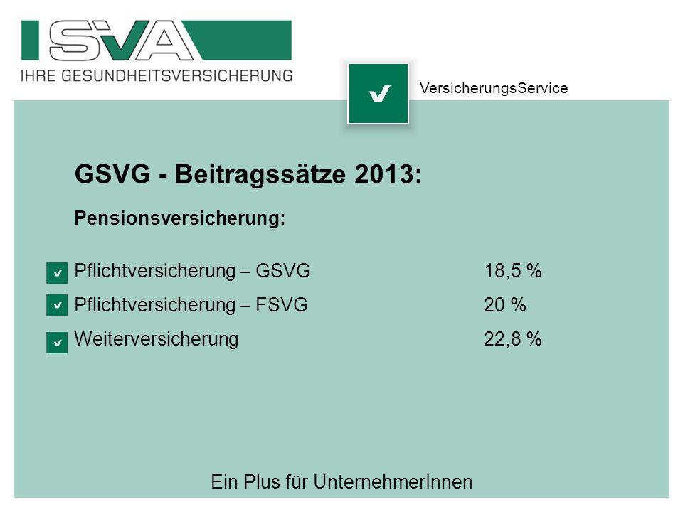 Ein Plus für UnternehmerInnen GSVG - Beitragssätze 2013: Pensionsversicherung: Pflichtversicherung – GSVG 18,5 % Pflichtversicherung – FSVG 20 % Weite
