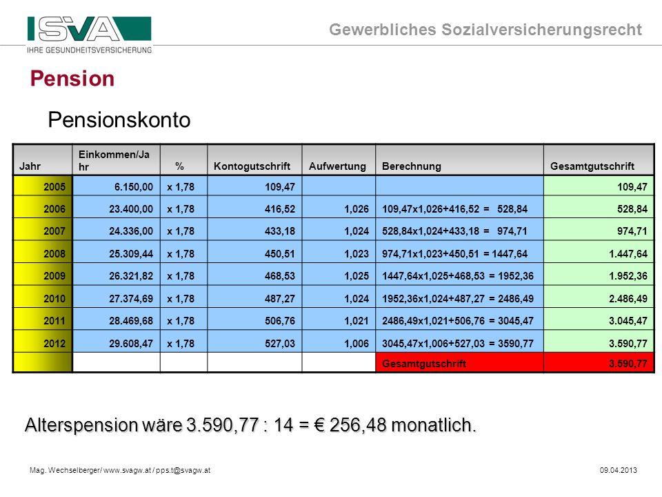Gewerbliches Sozialversicherungsrecht Mag. Wechselberger/ www.svagw.at / pps.t@svagw.at09.04.2013 Pension Pensionskonto Jahr Einkommen/Ja hr %Kontogut
