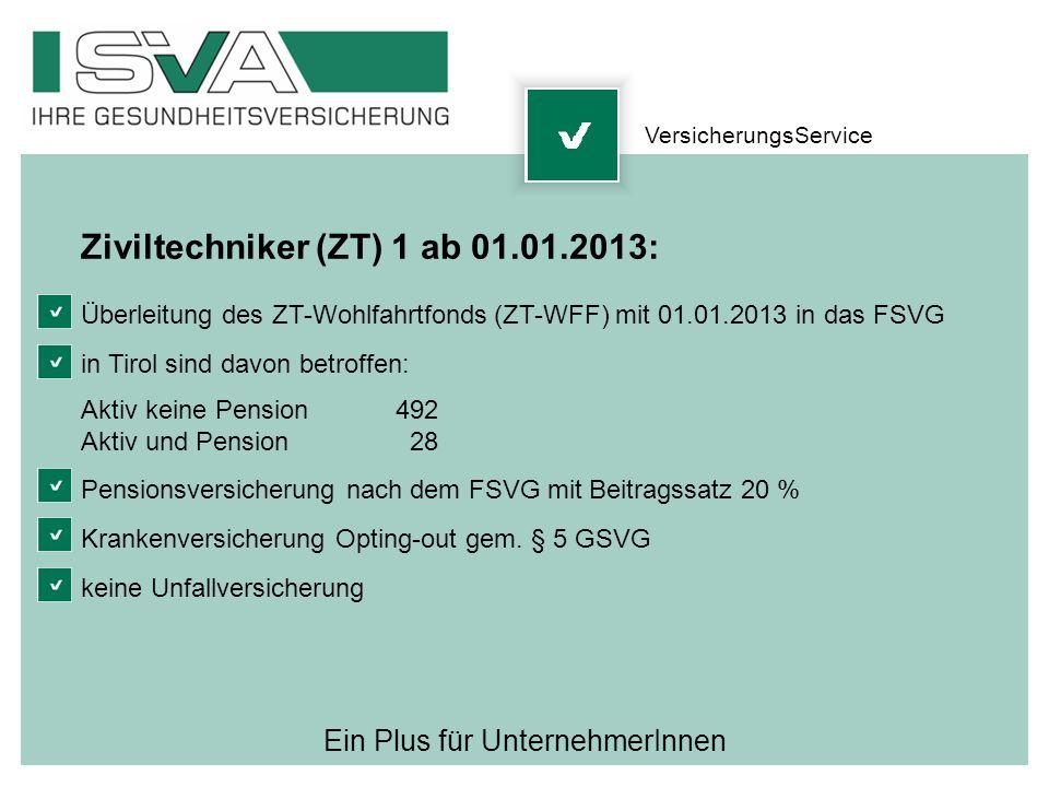 Ein Plus für UnternehmerInnen Ziviltechniker (ZT) 1 ab 01.01.2013: Überleitung des ZT-Wohlfahrtfonds (ZT-WFF) mit 01.01.2013 in das FSVG in Tirol sind