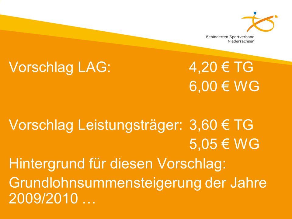 Vorschlag LAG:4,20 TG 6,00 WG Vorschlag Leistungsträger:3,60 TG 5,05 WG Hintergrund für diesen Vorschlag: Grundlohnsummensteigerung der Jahre 2009/2010 …