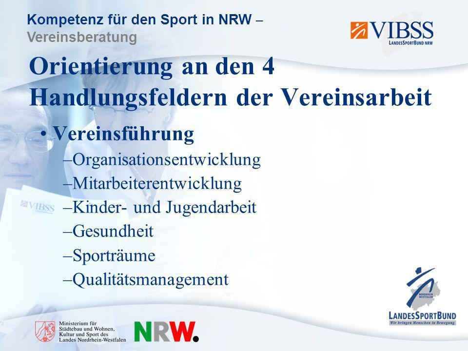 Kompetenz für den Sport in NRW – Vereinsberatung Orientierung an den 4 Handlungsfeldern der Vereinsarbeit Vereinsführung –Organisationsentwicklung –Mitarbeiterentwicklung –Kinder- und Jugendarbeit –Gesundheit –Sporträume –Qualitätsmanagement