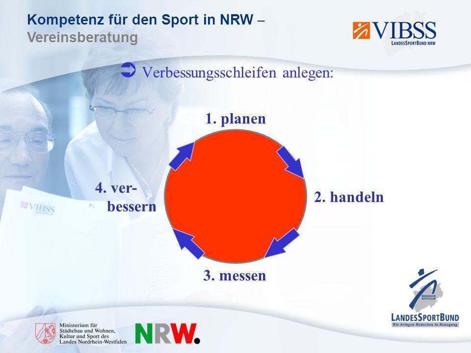 Kompetenz für den Sport in NRW – Vereinsberatung Verbessungsschleifen anlegen: 1.