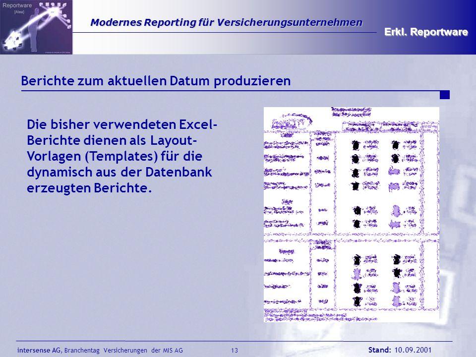 intersense AG, Branchentag Versicherungen der MIS AG Stand: 10.09.2001 13 Modernes Reporting für Versicherungsunternehmen Modernes Reporting für Versi