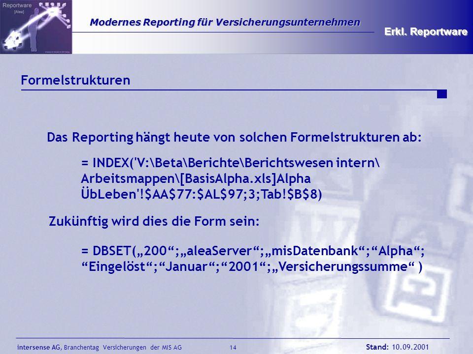 intersense AG, Branchentag Versicherungen der MIS AG Stand: 10.09.2001 14 Modernes Reporting für Versicherungsunternehmen Modernes Reporting für Versi