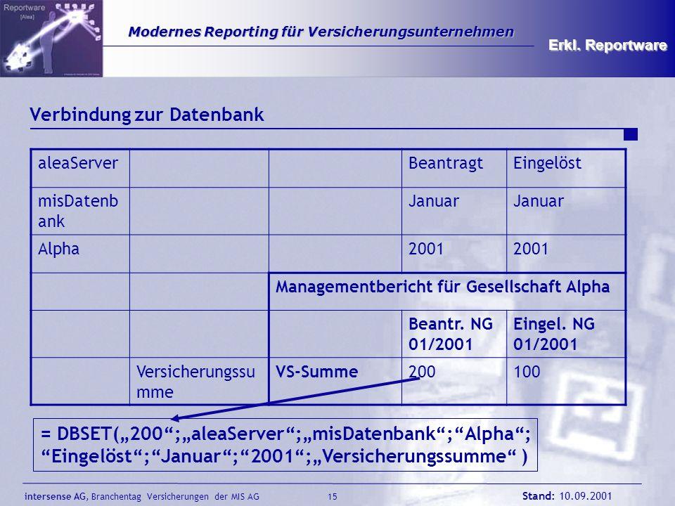 intersense AG, Branchentag Versicherungen der MIS AG Stand: 10.09.2001 15 Modernes Reporting für Versicherungsunternehmen Modernes Reporting für Versi