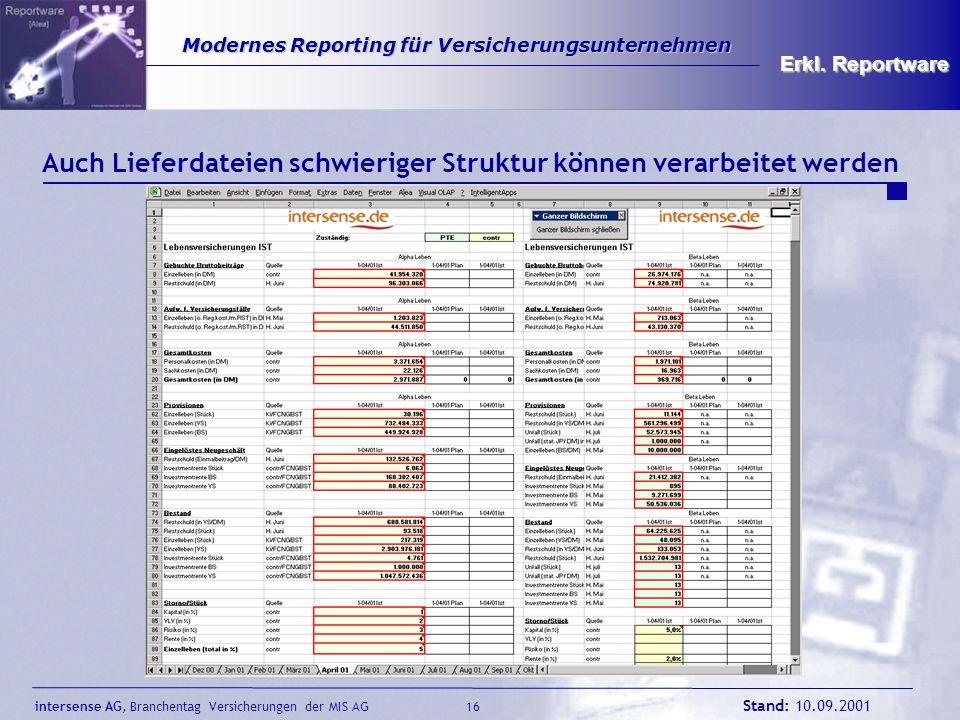 intersense AG, Branchentag Versicherungen der MIS AG Stand: 10.09.2001 16 Modernes Reporting für Versicherungsunternehmen Modernes Reporting für Versi